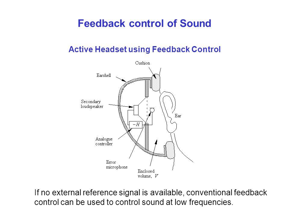 Feedback control of Sound