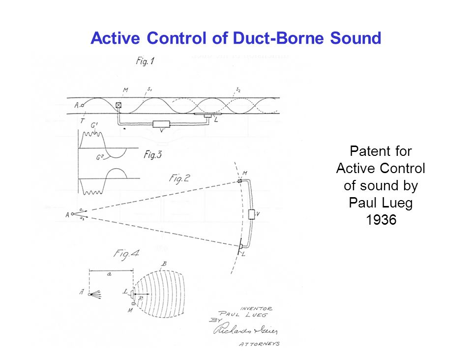 Patent for Active Control of sound by Paul Lueg 1936