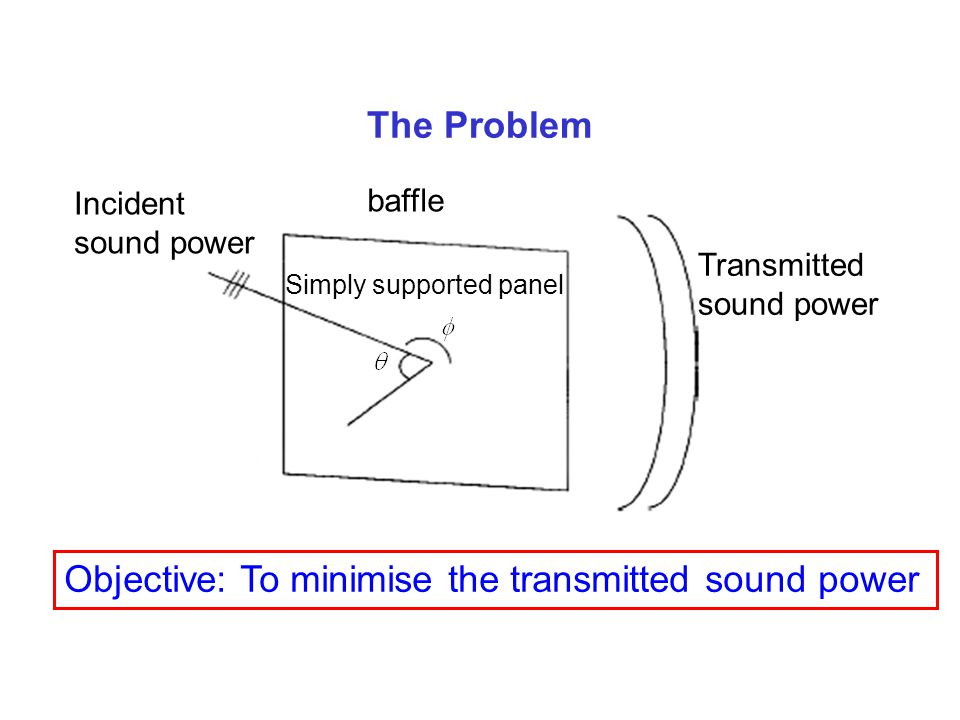 Objective: To minimise the transmitted sound power