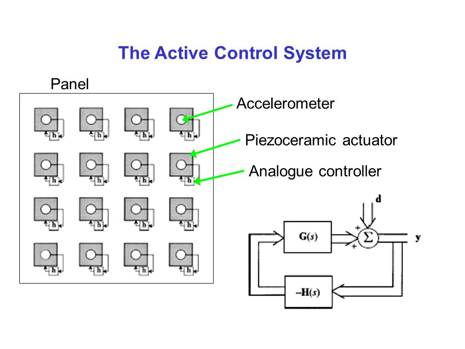 The Active Control System