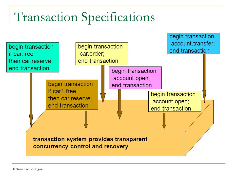 Transaction Specifications