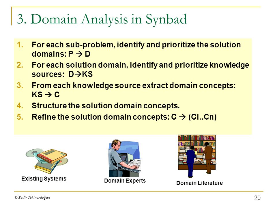 3. Domain Analysis in Synbad