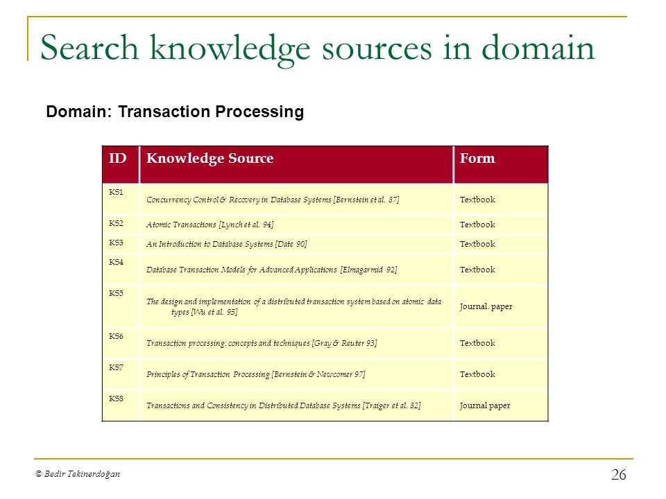 Search knowledge sources in domain