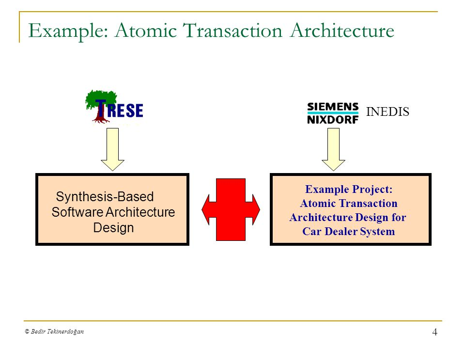 Example: Atomic Transaction Architecture