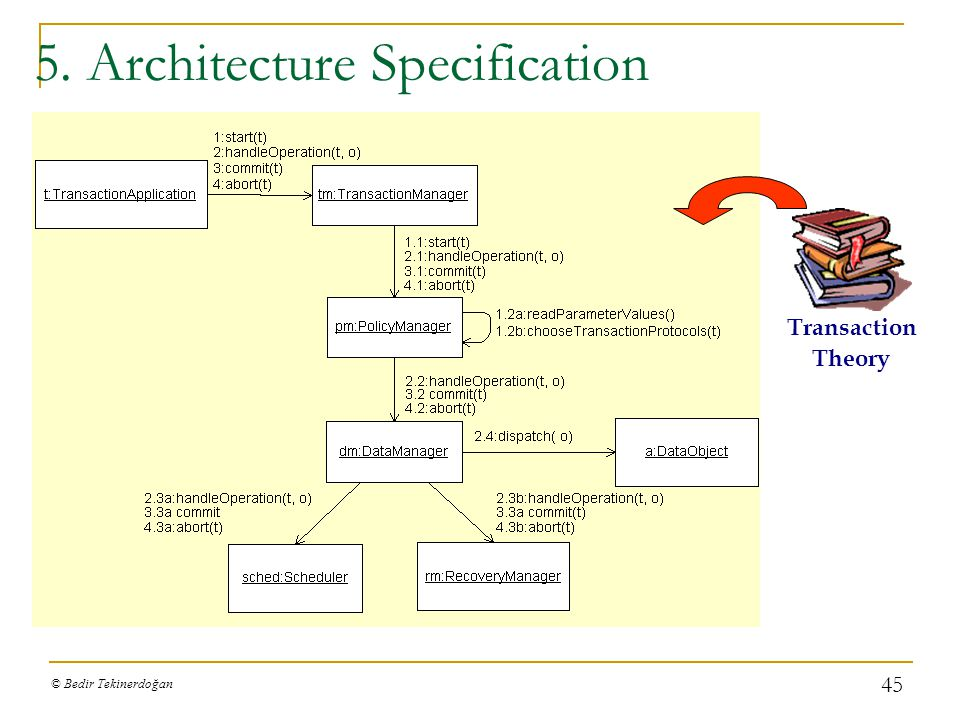 5. Architecture Specification