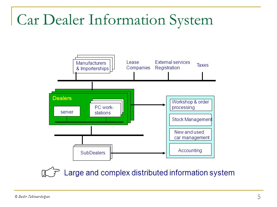 Car Dealer Information System