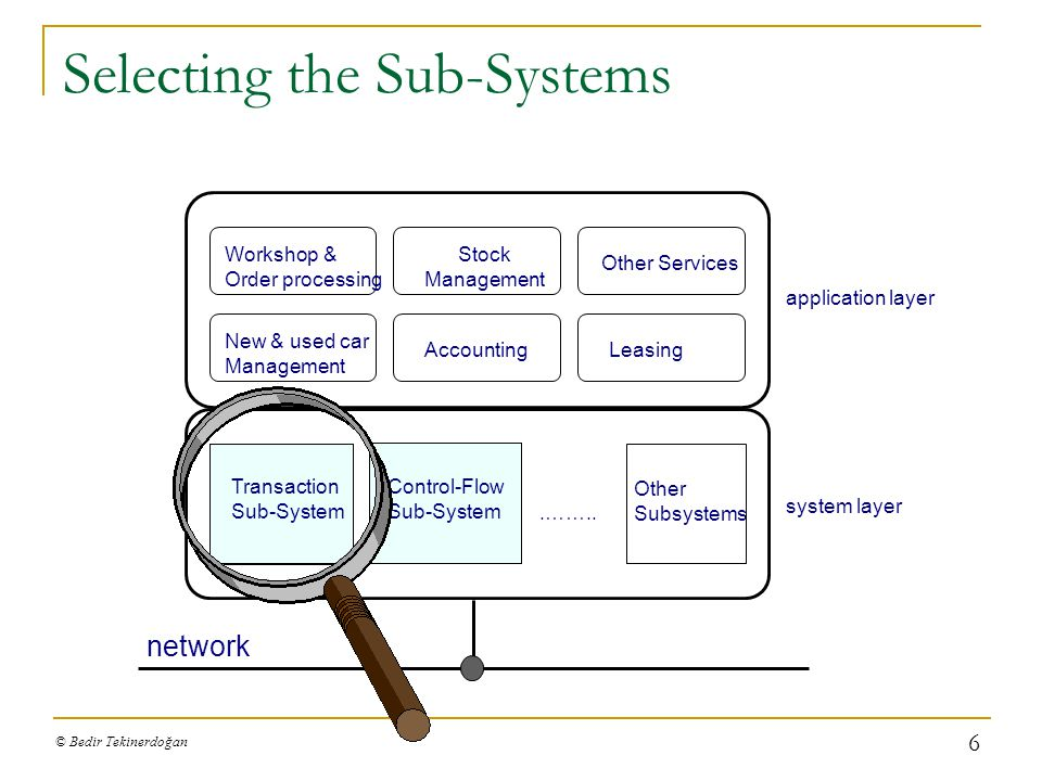 Selecting the Sub-Systems
