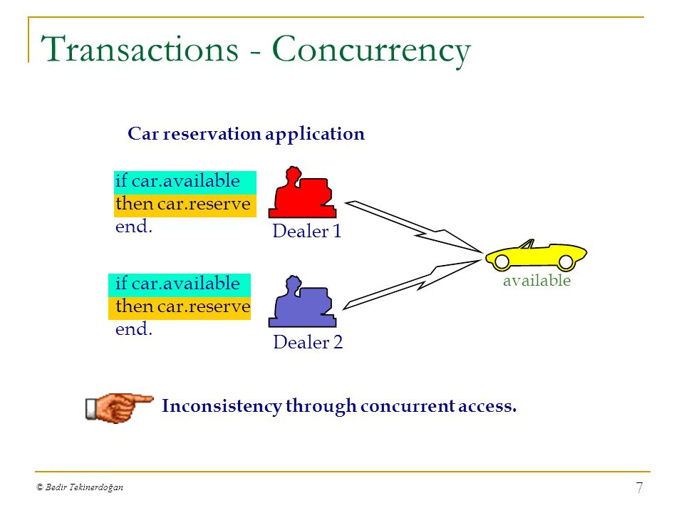 Transactions - Concurrency