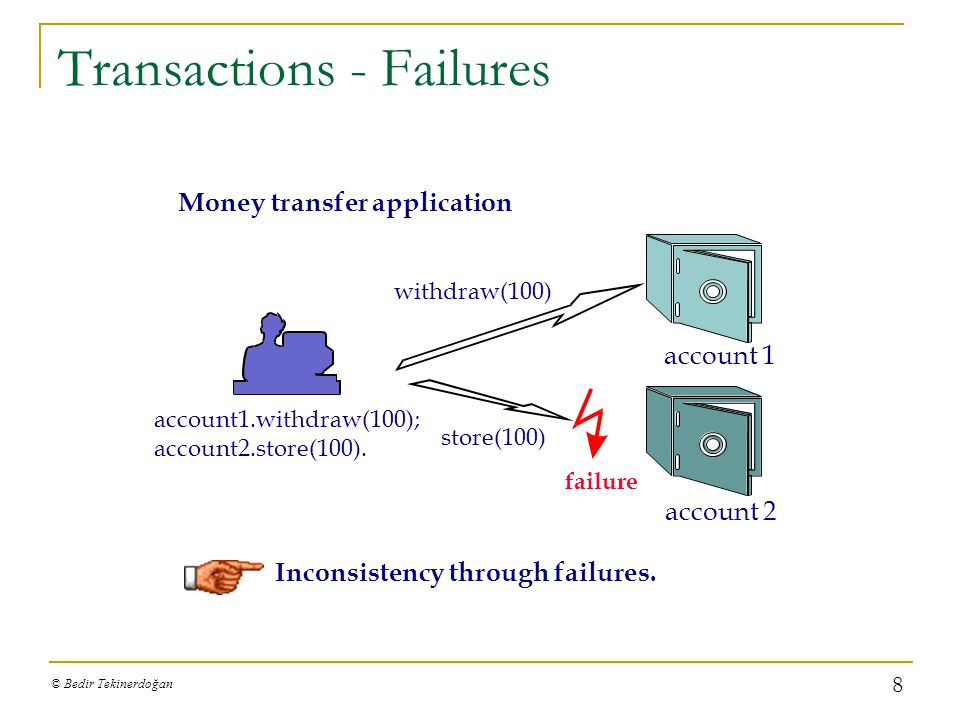 Transactions - Failures