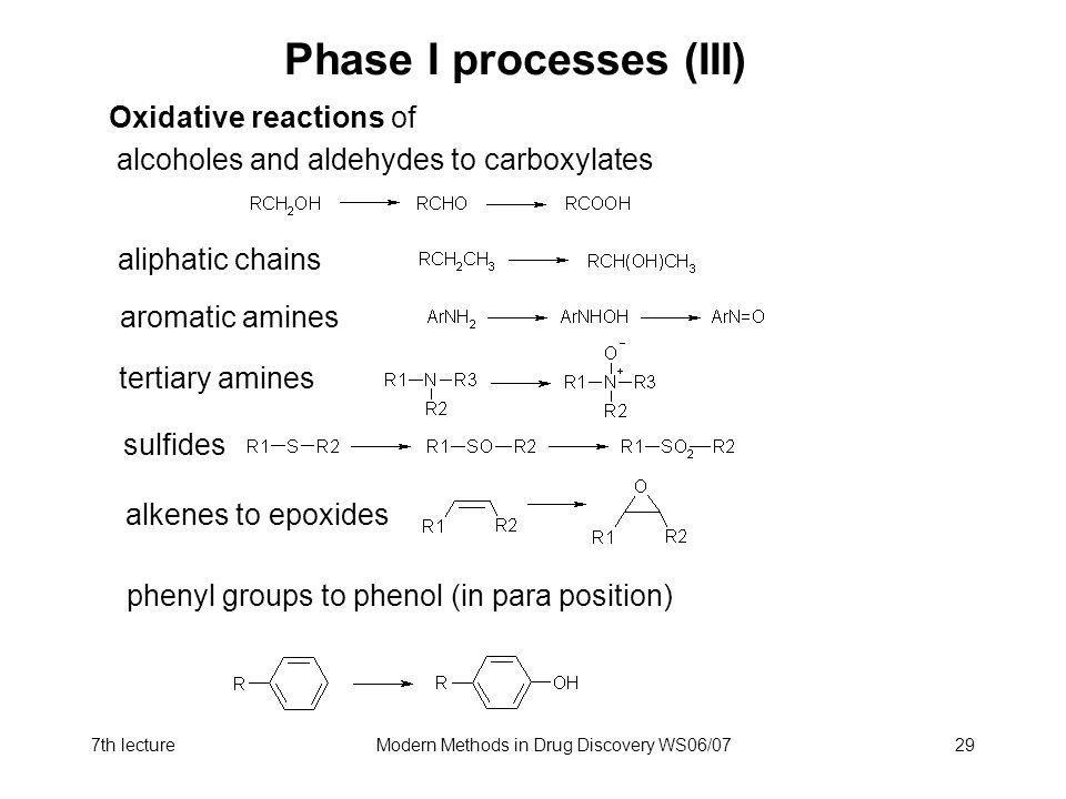 Phase I processes (III)