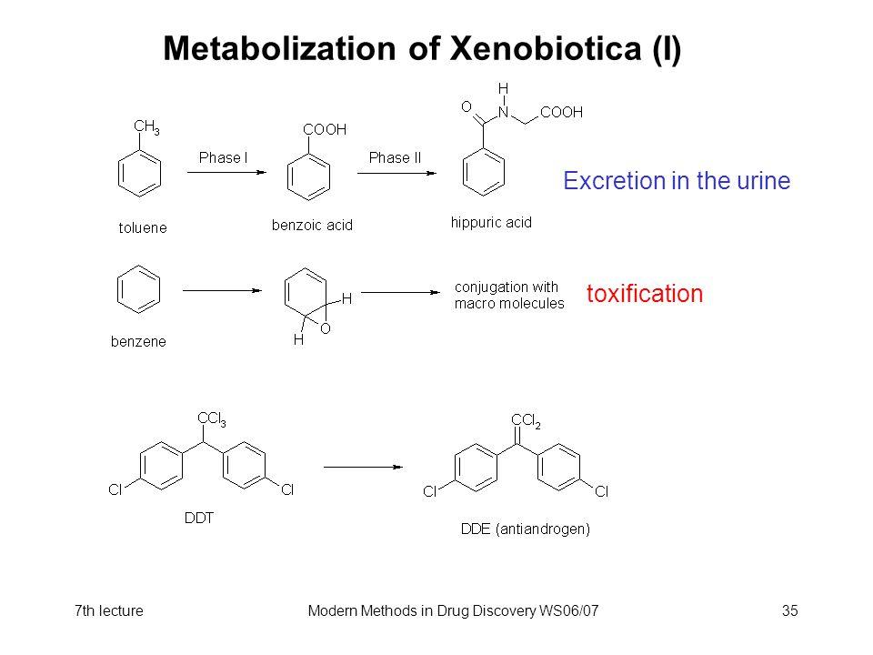 Metabolization of Xenobiotica (I)