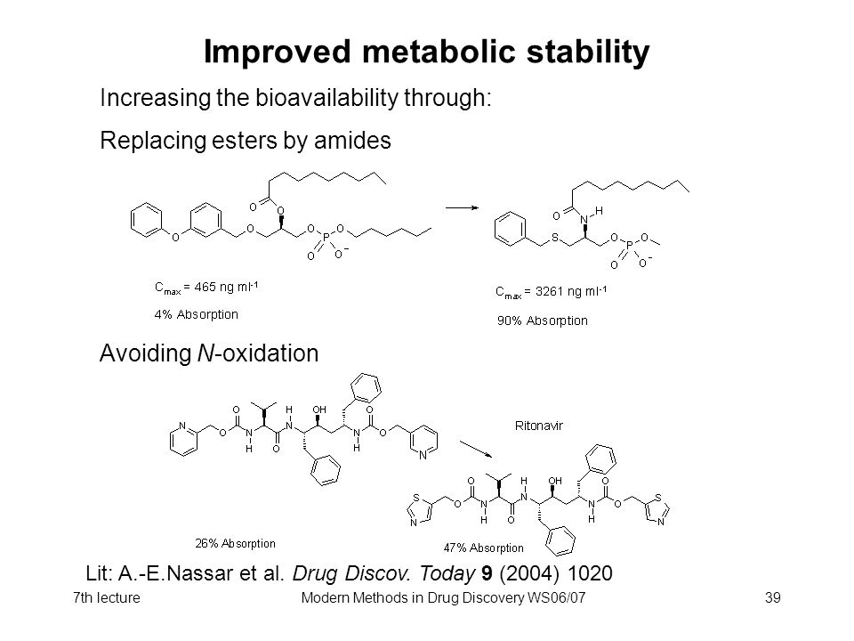 Improved metabolic stability