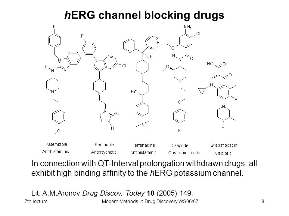 hERG channel blocking drugs