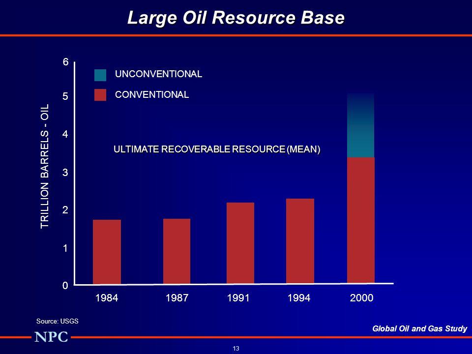 Large Oil Resource Base