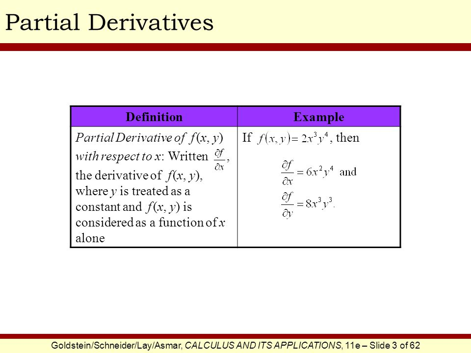 Partial Derivatives Definition Example Partial Derivative of f (x, y)