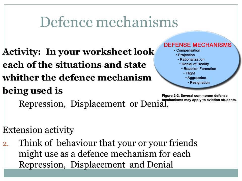 Defence mechanisms Activity: In your worksheet look at