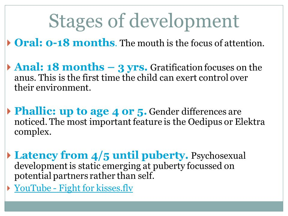 Stages of development Oral: 0-18 months. The mouth is the focus of attention.