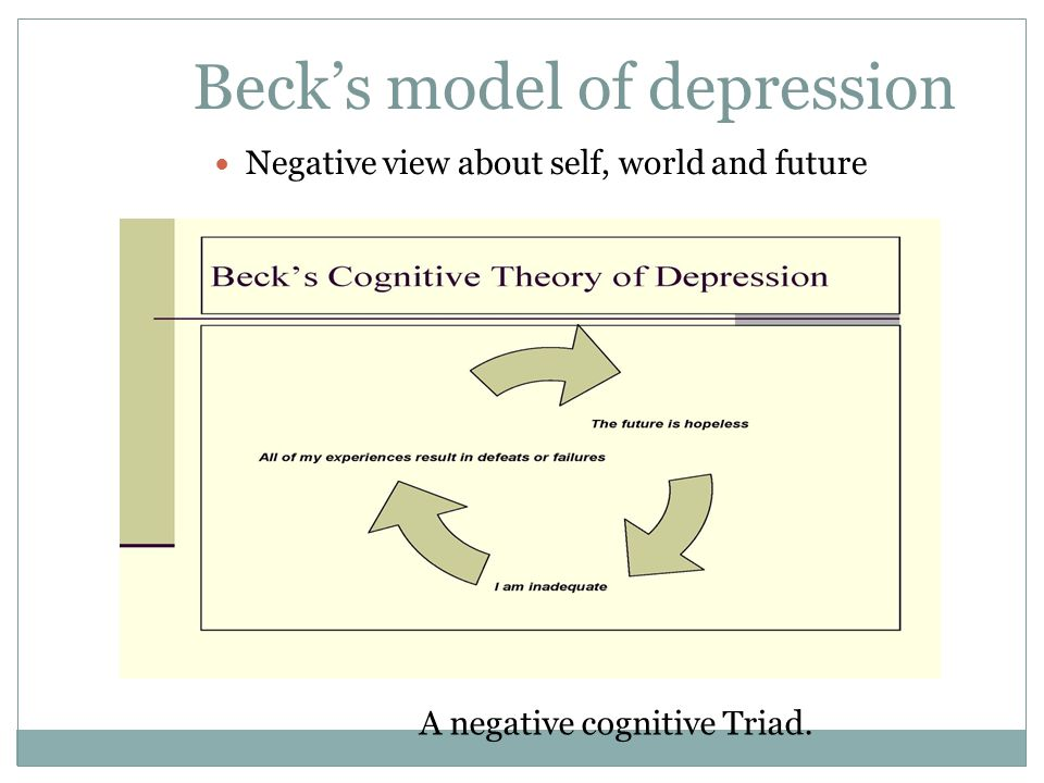 Beck's model of depression
