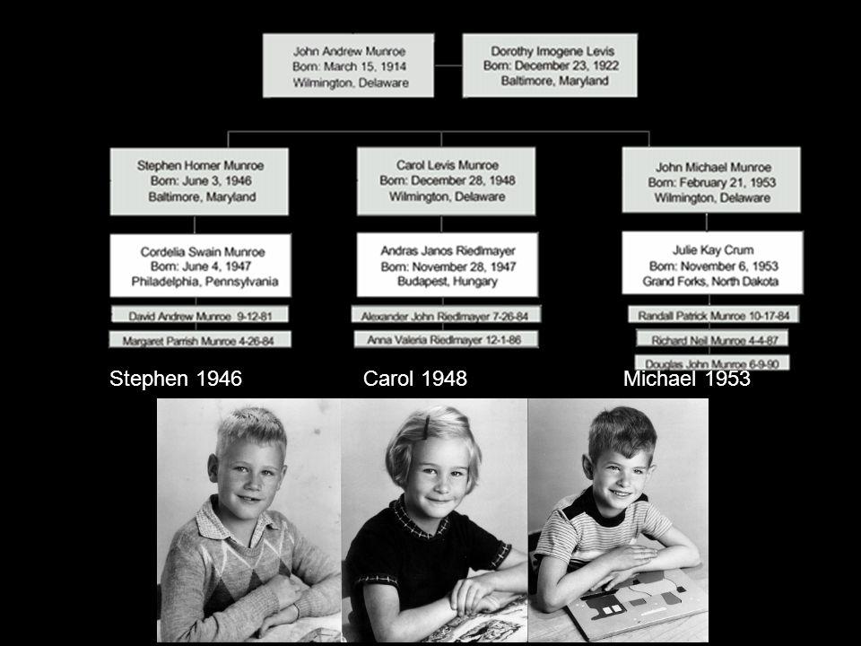 Stephen 1946 Carol 1948 Michael 1953