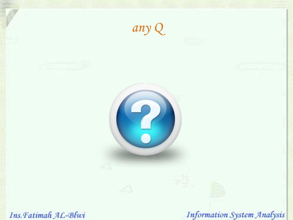 any Q