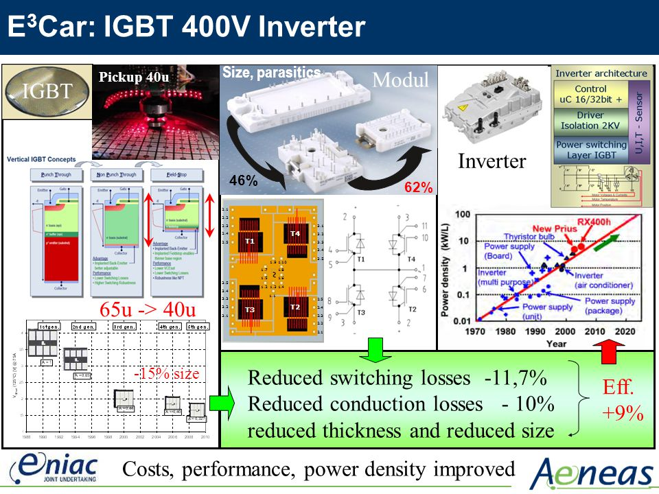 E3Car: IGBT 400V Inverter Modul Inverter IGBT 65u -> 40u