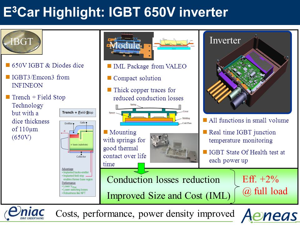 E3Car Highlight: IGBT 650V inverter