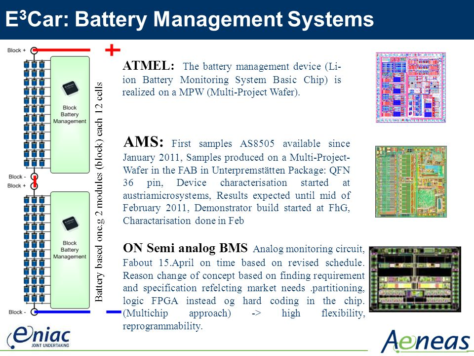 E3Car: Battery Management Systems