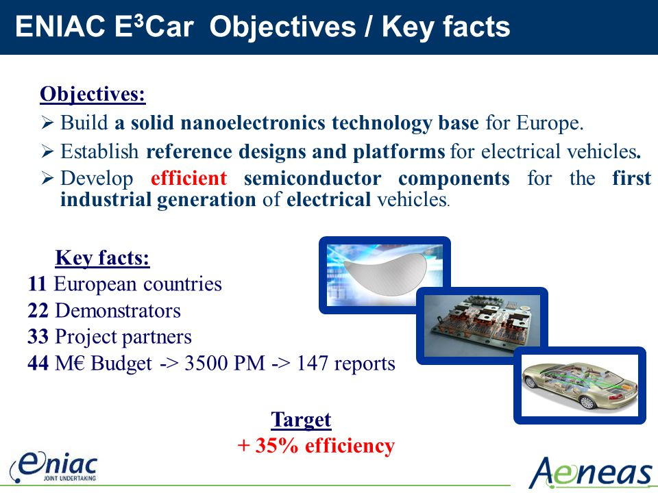 ENIAC E3Car Objectives / Key facts