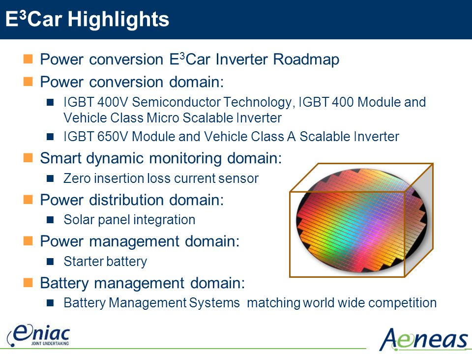 E3Car Highlights Power conversion E3Car Inverter Roadmap