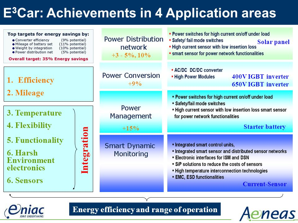 Energy efficiency and range of operation