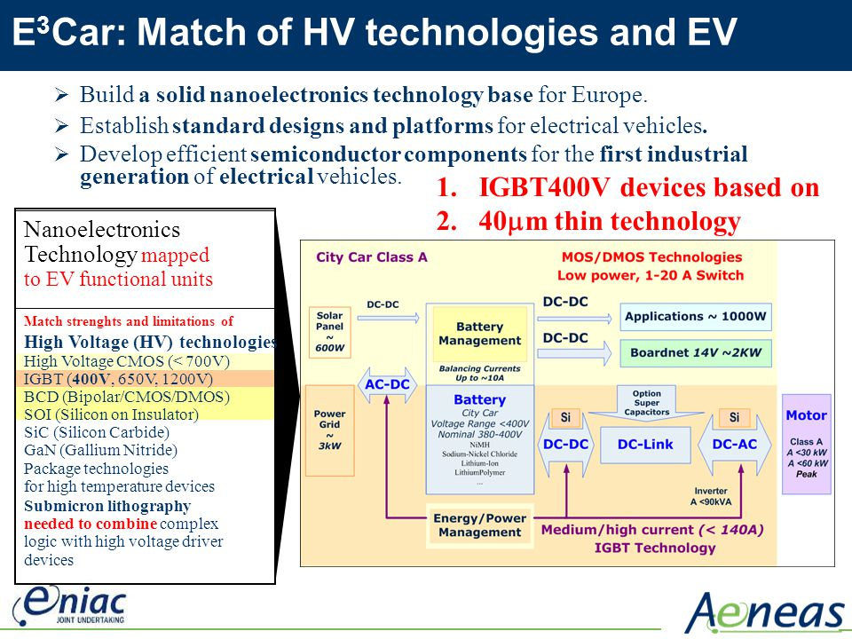 E3Car: Match of HV technologies and EV