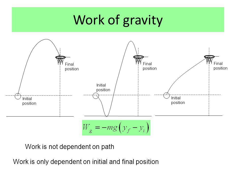 Work of gravity Work is not dependent on path