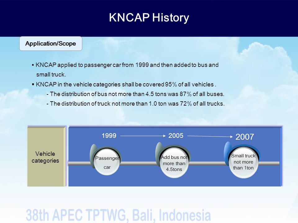 KNCAP History 2007 1999 2005 Application/Scope small truck.