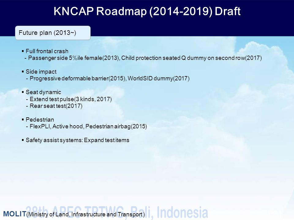 KNCAP Roadmap ( ) Draft