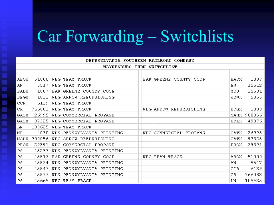 Car Forwarding – Switchlists