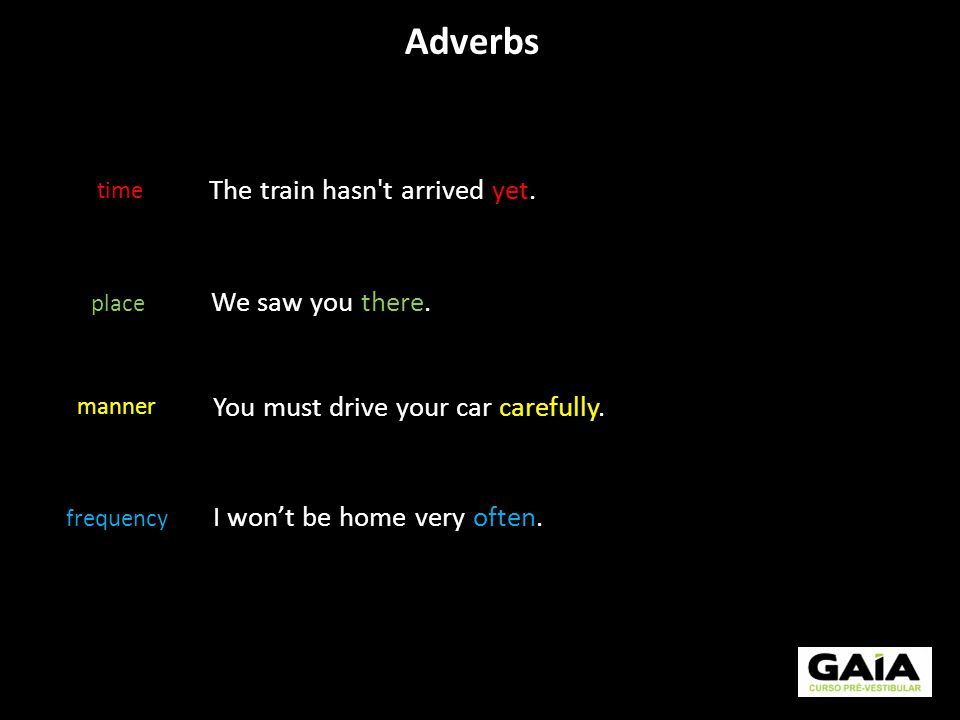 Adverbs The train hasn t arrived yet. We saw you there.
