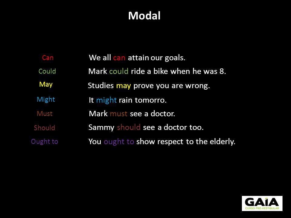 Modal We all can attain our goals.