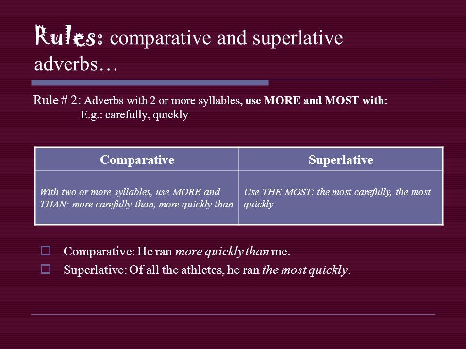 Rules: comparative and superlative adverbs…