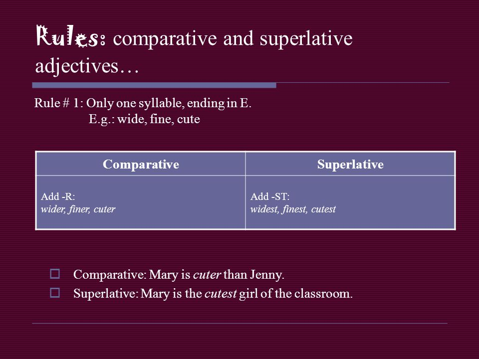Rules: comparative and superlative adjectives…