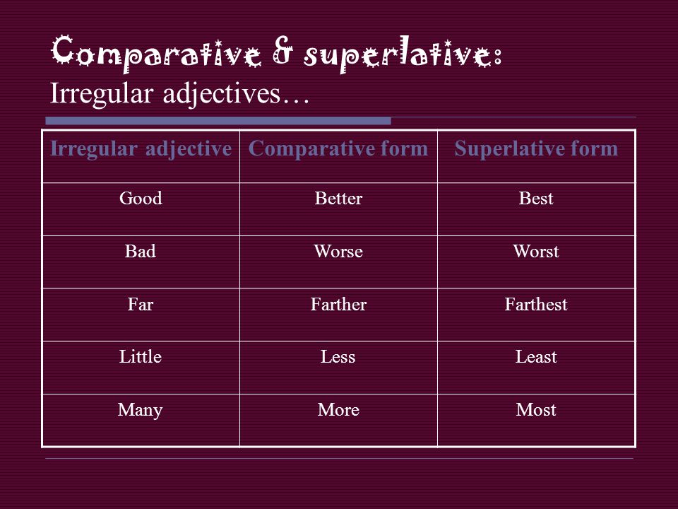 Comparative & superlative: Irregular adjectives…