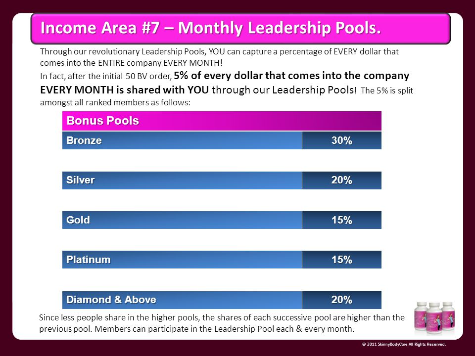 Income Area #7 – Monthly Leadership Pools.