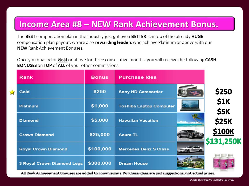 Income Area #8 – NEW Rank Achievement Bonus.