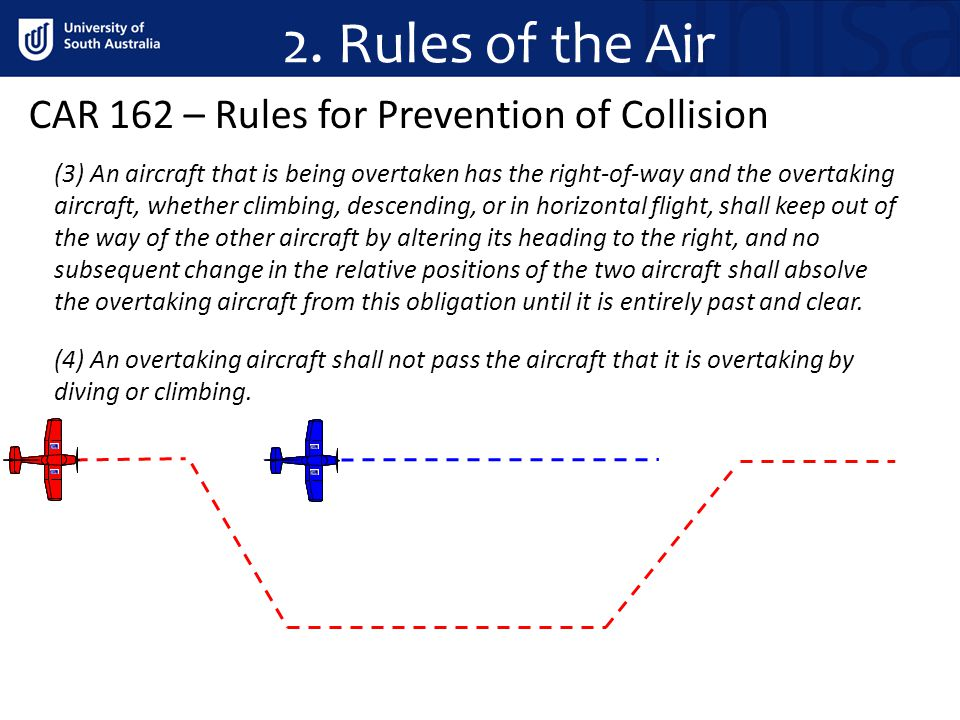 2. Rules of the Air CAR 162 – Rules for Prevention of Collision