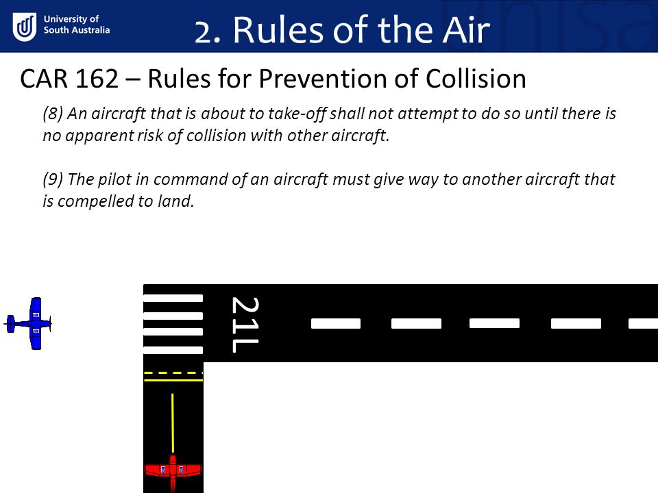 2. Rules of the Air 21L CAR 162 – Rules for Prevention of Collision