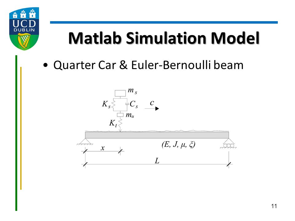 Matlab Simulation Model