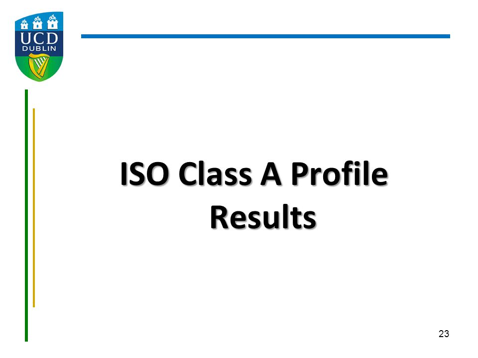 ISO Class A Profile Results