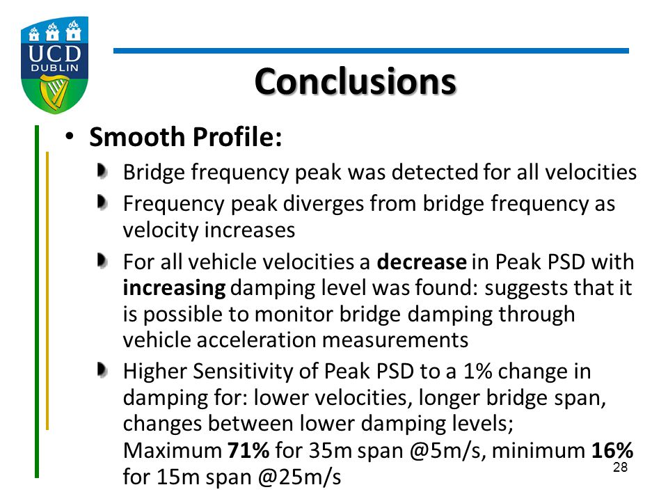 Conclusions Smooth Profile: