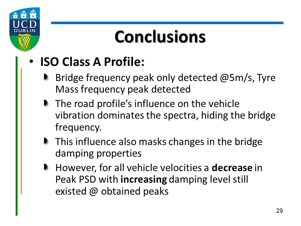 Conclusions ISO Class A Profile: