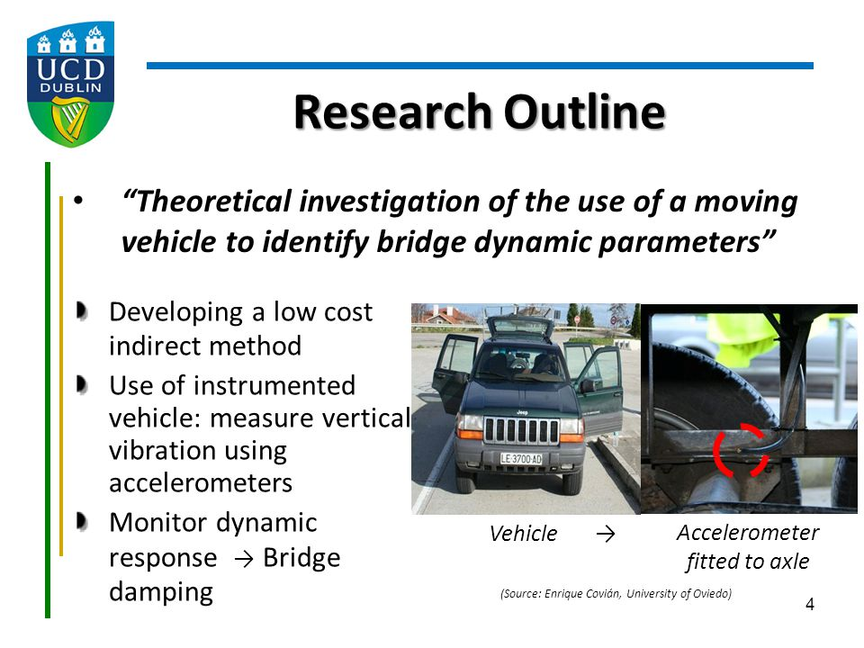 Research Outline Theoretical investigation of the use of a moving vehicle to identify bridge dynamic parameters