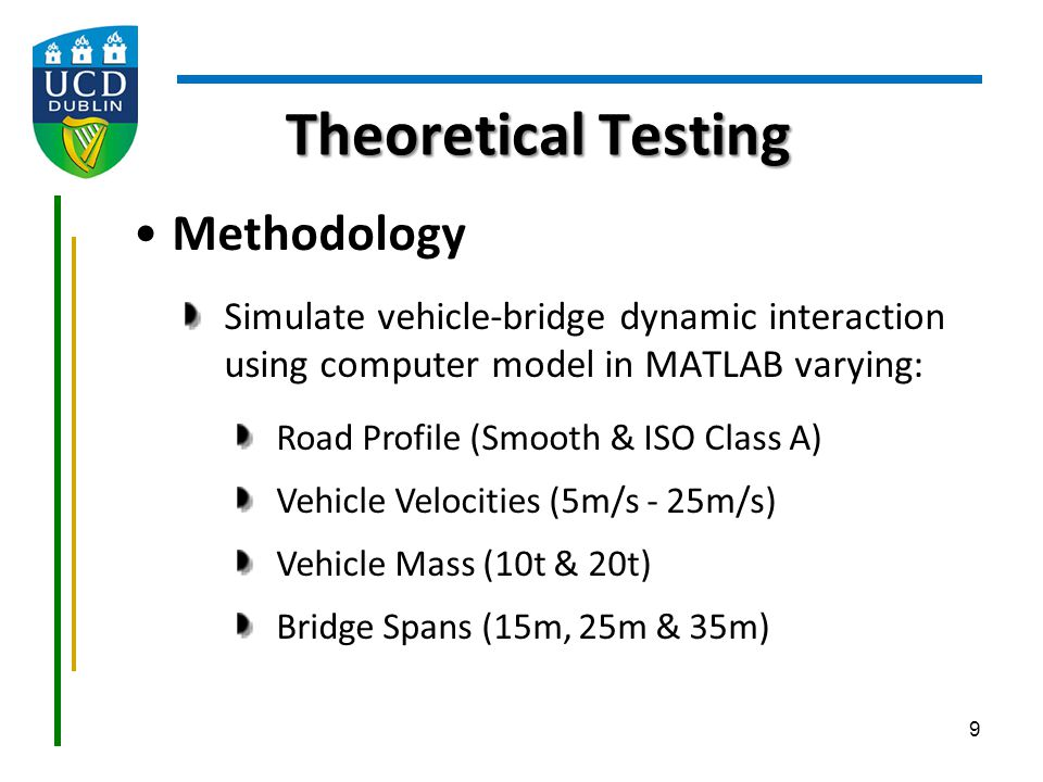 Theoretical Testing Methodology